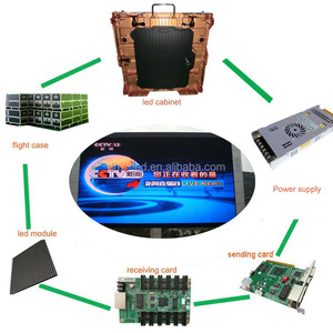 P6 outdoor led screen on rent