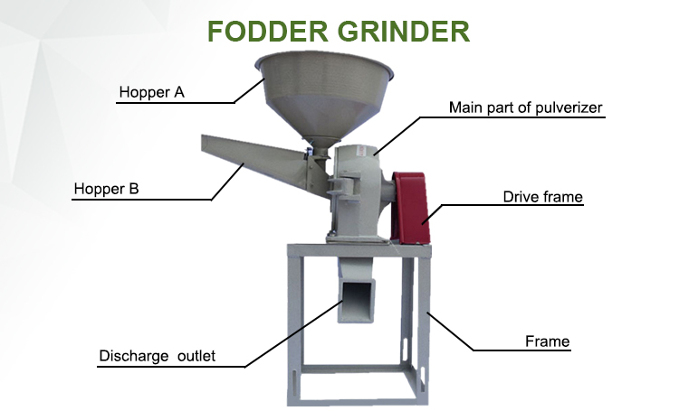 2018 New type poultry fodder grinder to make animal feed