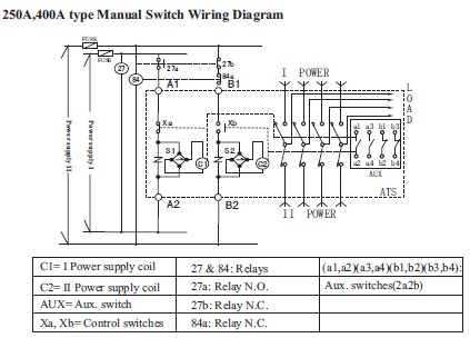 Solenoid type ply in type 400 amp Automatic Transfer Switch ATS, View on