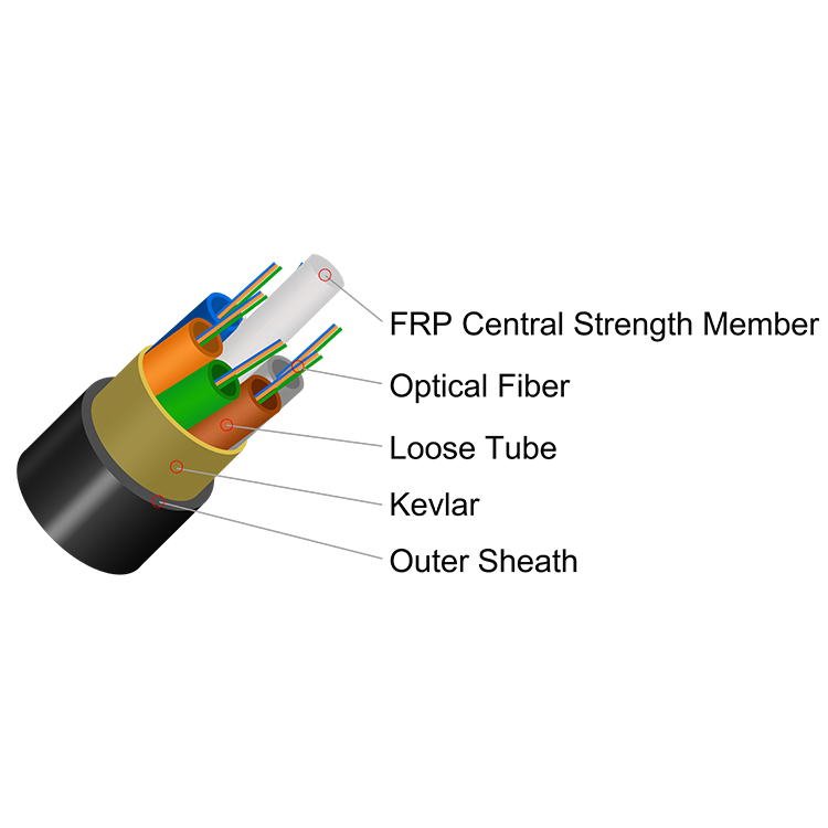 messenger fiber optic cable 2 strand g652d 48 core adss optic fiber cable kevlar reinforced cable