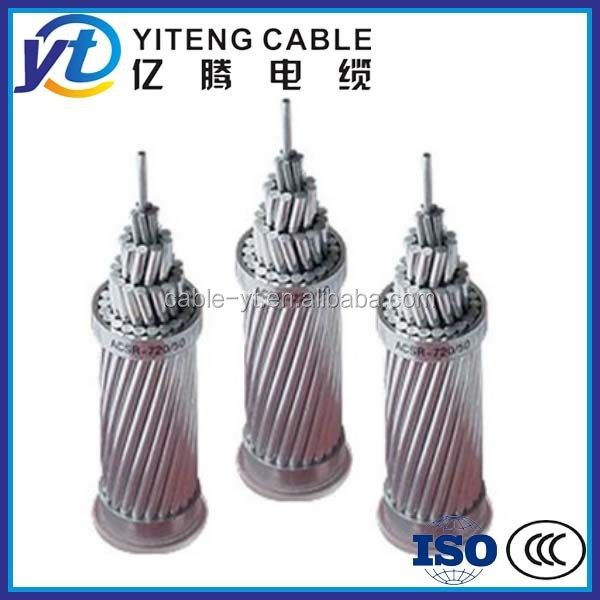 Types Of Acsr Conductors, Types Of Acsr Conductors Suppliers and ...