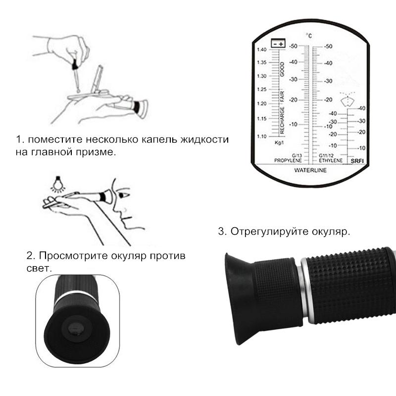 Refratômetros