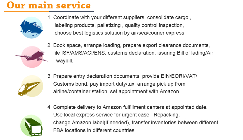 Hot Selling 2017 Amazon Auto Parts Fba Shipping To Uk Usa Canada - Buy  Amazon,Hot Selling 2017 Amazon,Amazon Auto Parts Product on Alibaba com