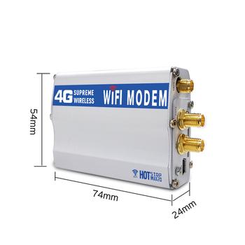 4g Modem Price Modem Gsm Gateway Data Receiver Atm Machine  Sms/mms/voice/ussd/gprs/gps/stk Sim Card Modem - Buy Gsm Data Receiver  Atm,4g Modem