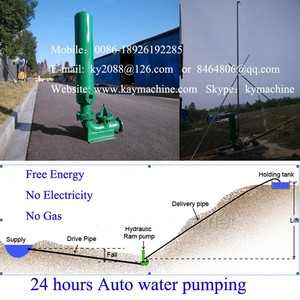 Water hammer pump