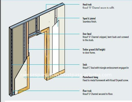 Knauf U Channel Metal Partition Section Buy Partition