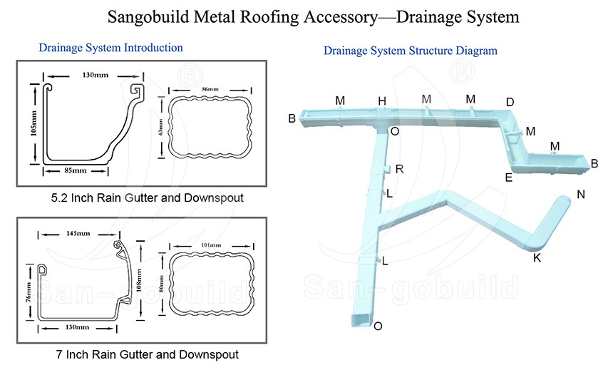 Sgb Brand Metal Building Gutters Downpipe Gutter Roof