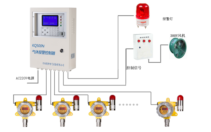 Photocell Ballast Wiring Diagram Get Free Image About Wiring Diagram