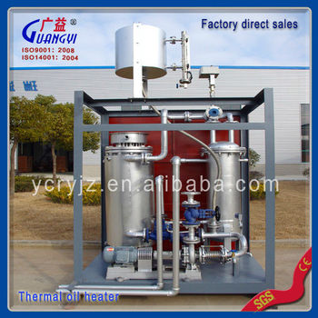 Electric Oil Heater Boiler For Jacketed Vessels,Factory Direct Sell ...