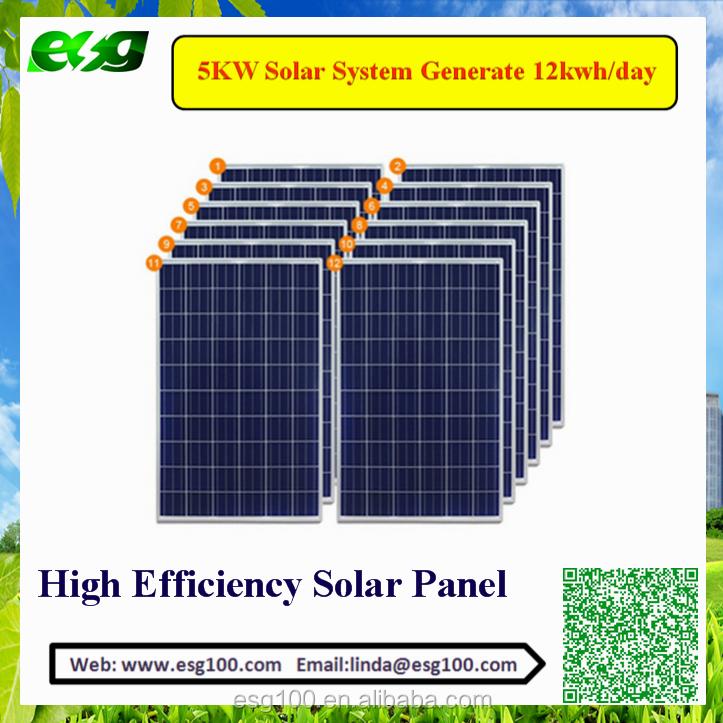 Kit energia solar baratos de atacado compre os melhores for Apartamentos baratos en sevilla por dias