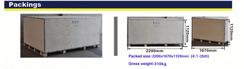 Full Height Turnstile Packing Details.png