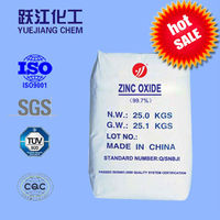 Good price Zinc Oxide from reliable manufacturer