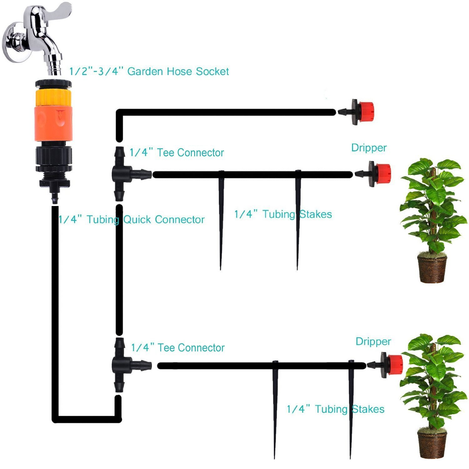 32Feet Drip Irrigation System Kits For Outdoor Garden Greenhouse Automatic Watering Equipment