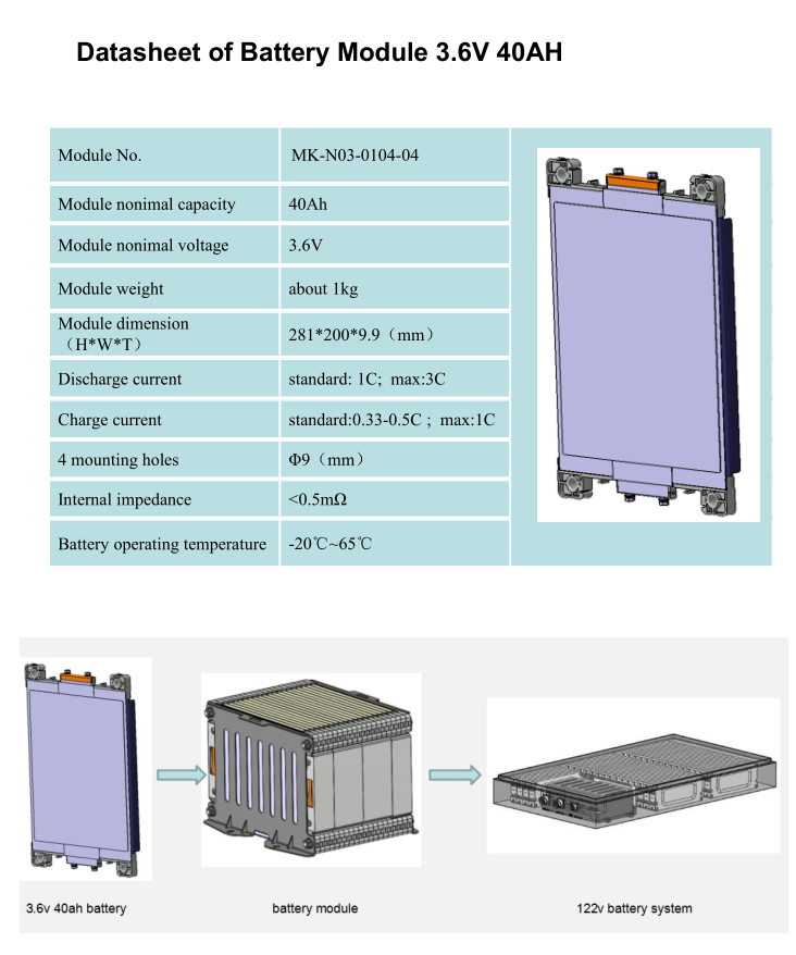 Ev Lithium 10kwh 20kwh 30kwh 50kwh Battery For Electric Cars 30kw