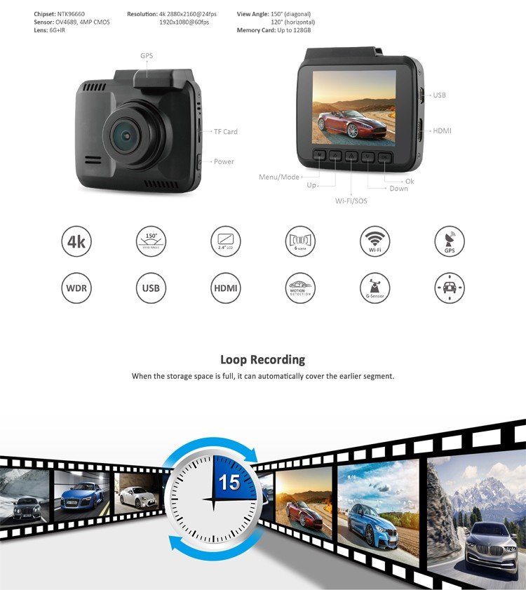 top 10 car dash camera G80 4K 170degree angle dvr with GPS and wifi function