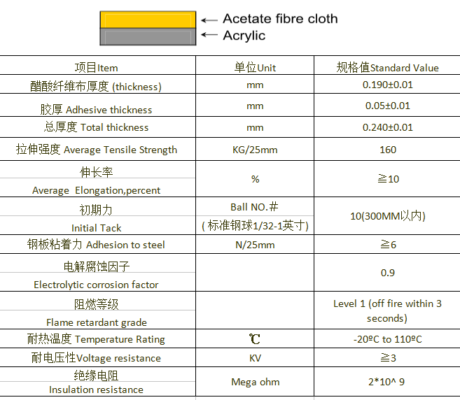 Self Adhesive Electrical Acetate Fiber Cloth Insulating Tape  for Automotive Wire Harness