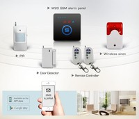W20 Wireless Apartment Alarm System