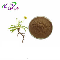 China wholesale best quality 100% natural organic dandelion root extract/dandelion extract powder/dandelion extract