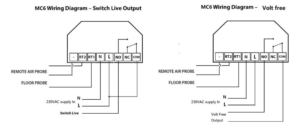 Control 4 Heating Thermostat  Modbus Tcp