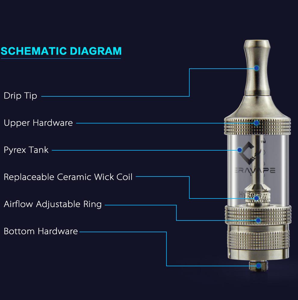 Finden Sie Hohe Qualitt Vape Gnstling Hersteller Und E Cigarette Circuit Diagram Auf Alibabacom