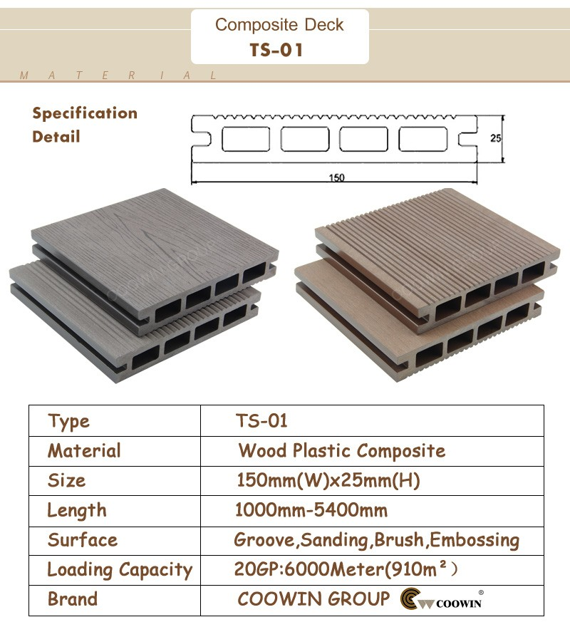 Outdoor Composite Stair Treads Laminate Flooring Tiles Buy Outdoor Composite Stair Treads Wpc