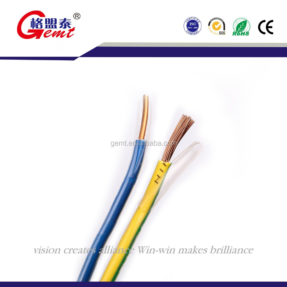 Beautiful Electric Cable Types Ensign - Wiring Diagram Ideas ...