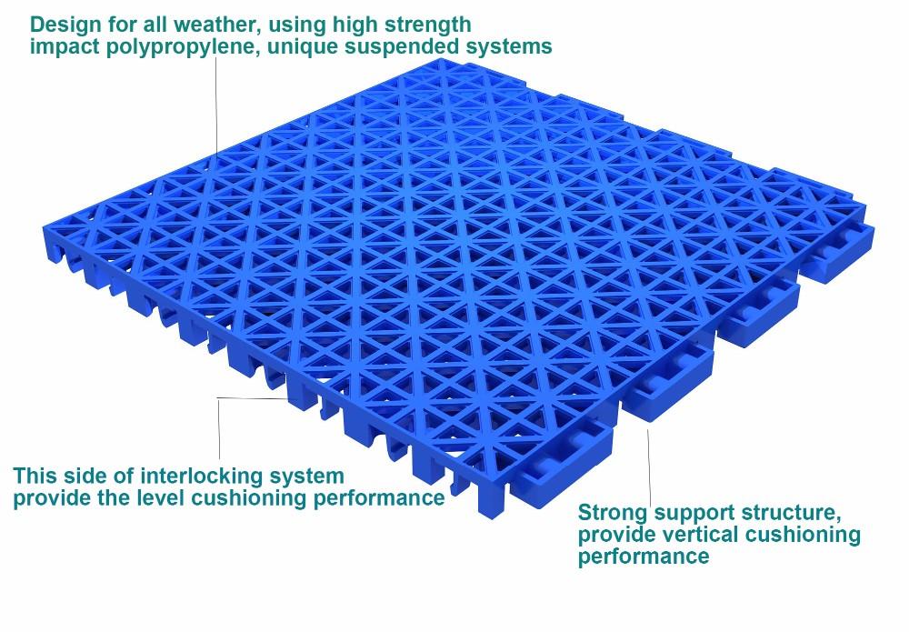 Interlocking Plastic Floor Tiles Gurus Floor