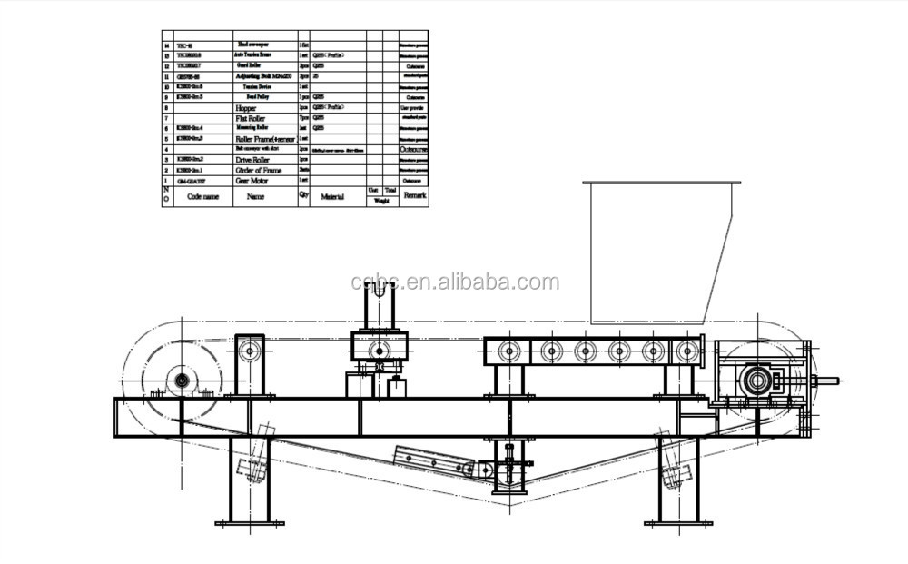 Weighscale Conveyor Diagram - Home Wiring Diagrams on