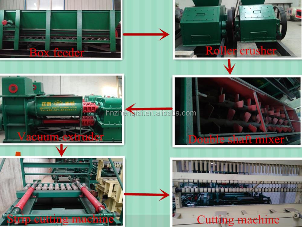 roller crusher for sale Rock roller crusher for sale in india a couple of counter-top turning bashing can be individully pushed through energy machines as a result of coupling, gearbox & v-belts.