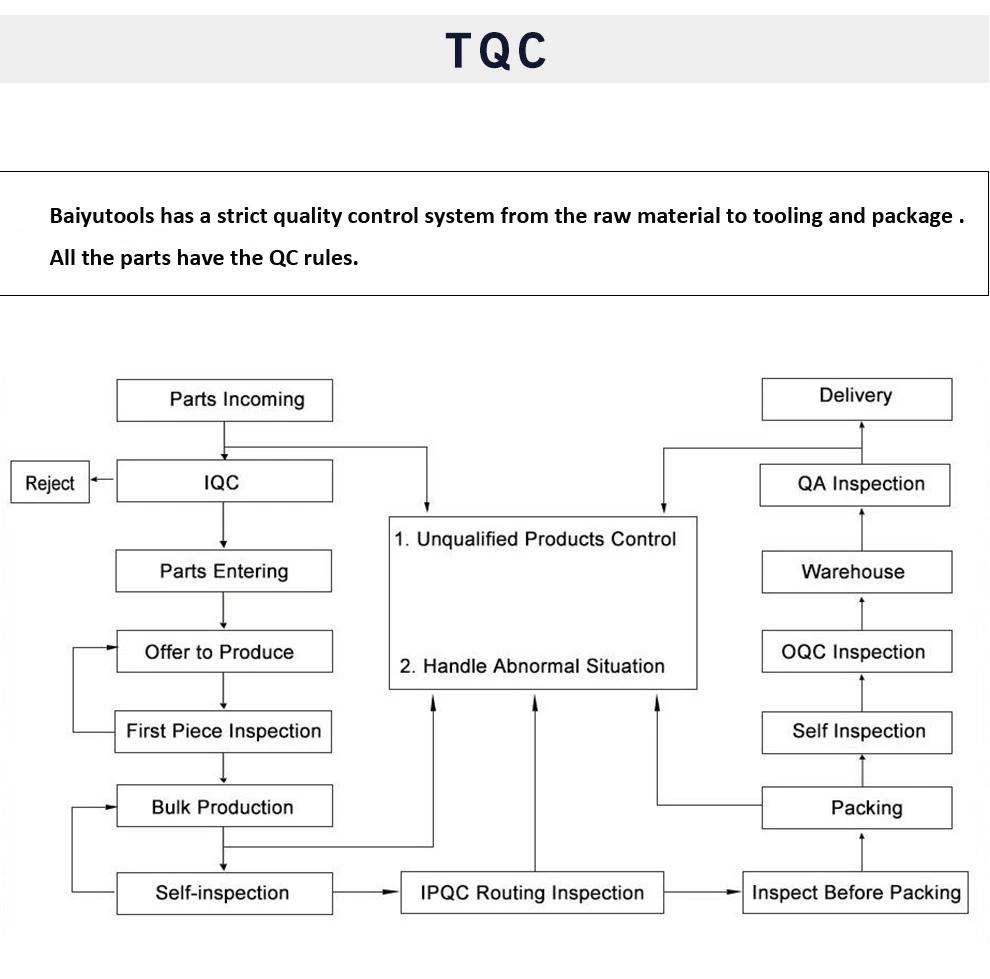 Outillage-herramienta de compresor de resorte para coche, suspensión de puntal de alta resistencia