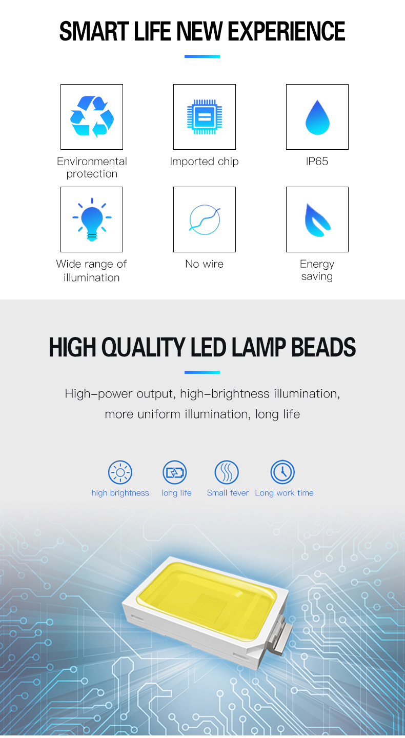 HIGH CLASS Waterproof ip65 outdoor garden 50 100 150 200 250 300 watt led flood lamp