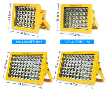 Marine Environment explosion proof led light for hazardous Locations class 1Div 1/class 1 Div 2