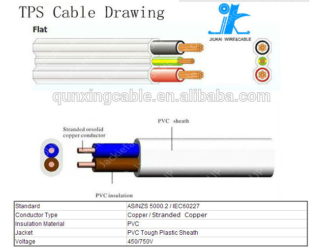 Flat Australian Electrical Wire With Saa Certificate Copper Pvc ...