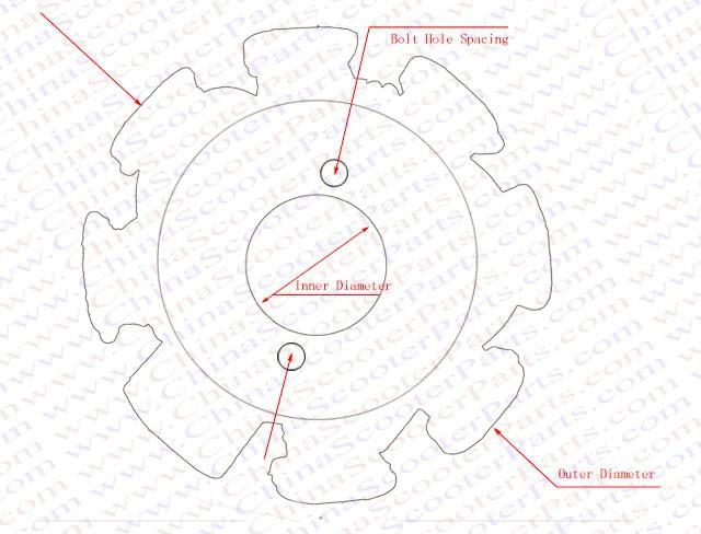 HTB1blRZMXXXXXcDXXXXq6xXFXXXy magneto stator for 8 pole 4 wire gy6 50cc 1p39qmb baotian jonway