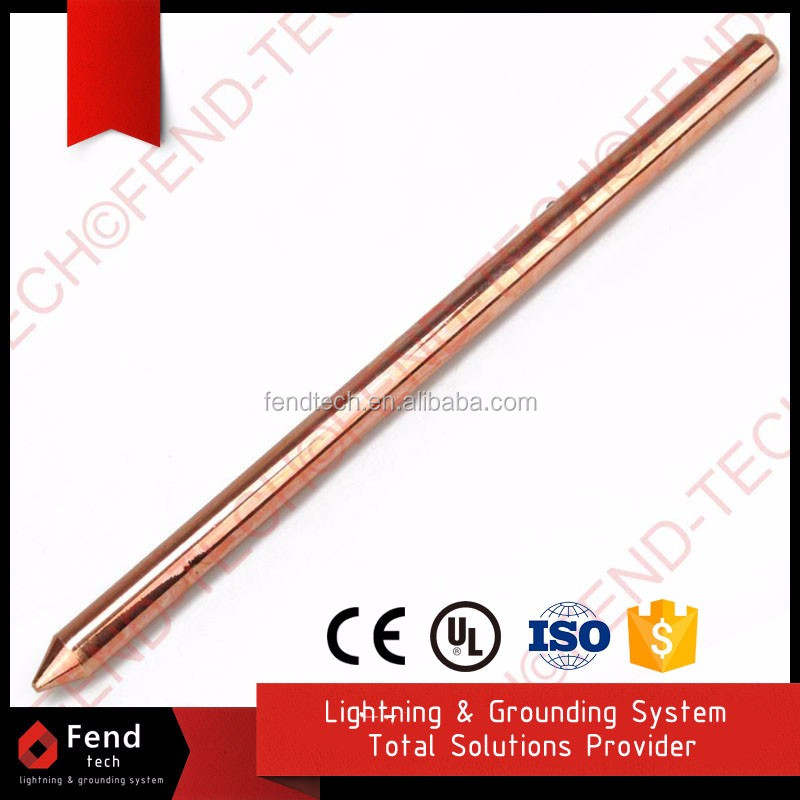 Copper Clad Earthing Equipment Factory