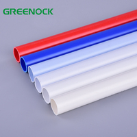 China Manufacturer Wholesale 16mm 20mm 32mm Pvc Electrical Pipe List Small Diameter Colored Plastic Pvc Pipe