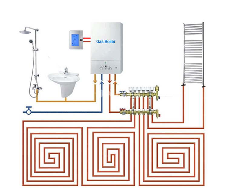 hot sales for floor (warm-water) heating system of heating room thermostats