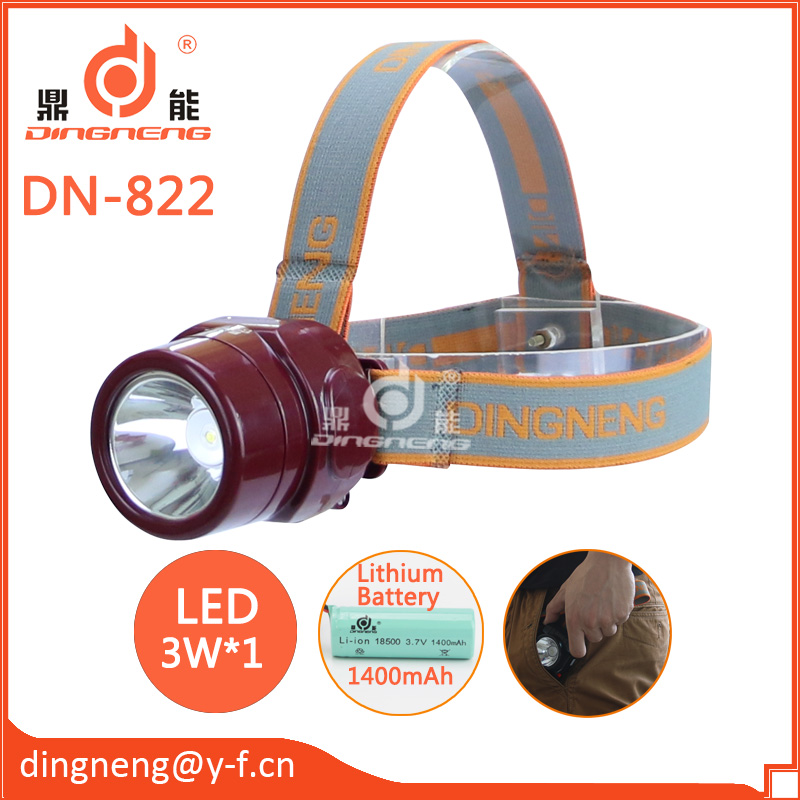 3 W Rechargeable zoom Aluminium Led Headlamp