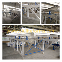 Flying forms truss formwork system manufacturer