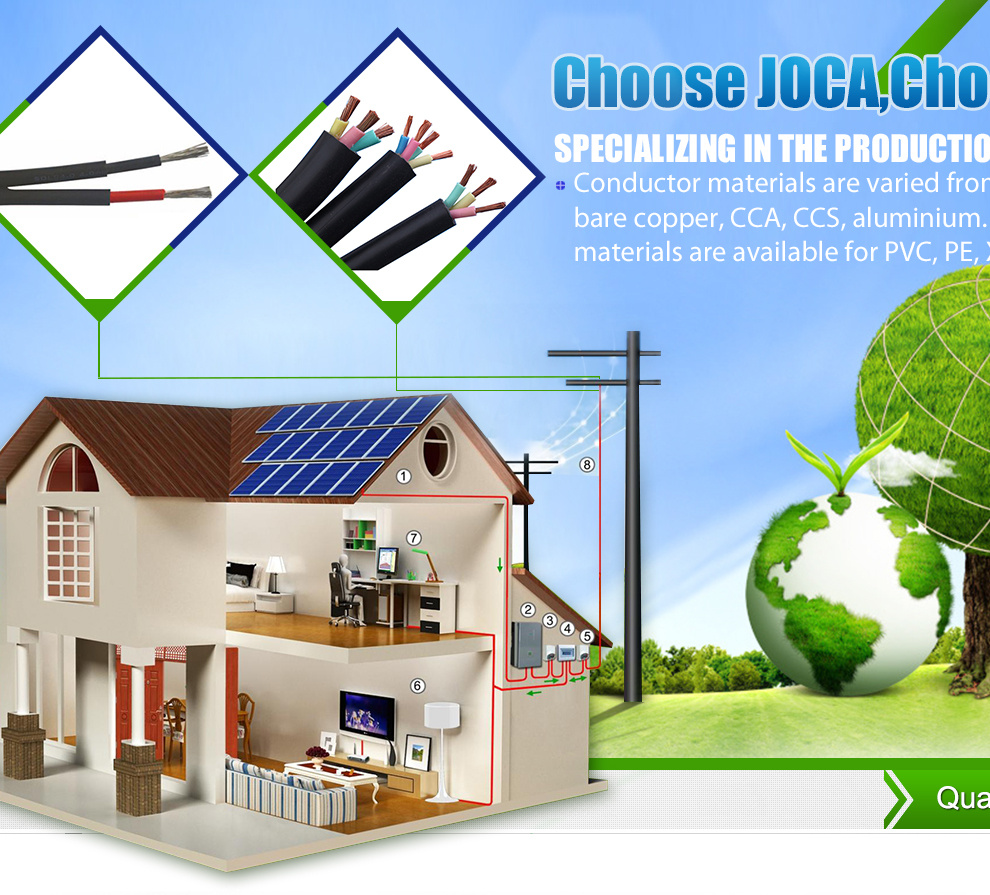 Shanghai Jiukai Wire Cable Co Ltd Electric Cablesolar How To A Shed For Electricity