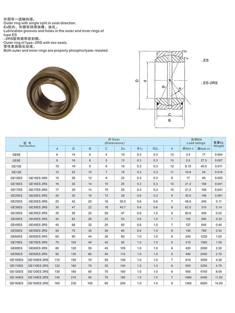 GE Spherical Bearing (32)