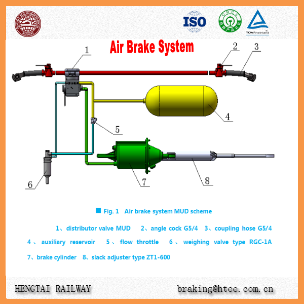 Railway rolling stock air brake system spare parts buy
