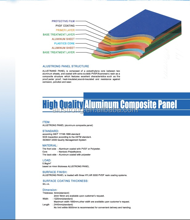 3mm0.3 PVDF Aluminum Composite Panel  PVDF ACP  sheet  PVDF Aluminium Composite Materials ACM panel