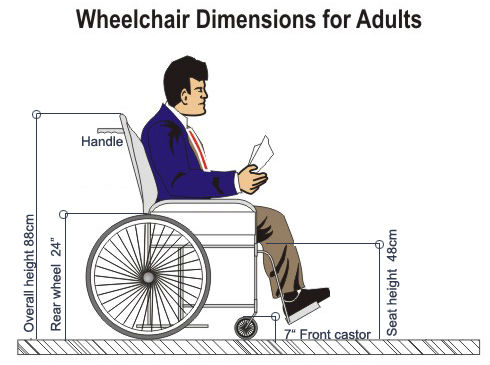 wheelchair_dimensions
