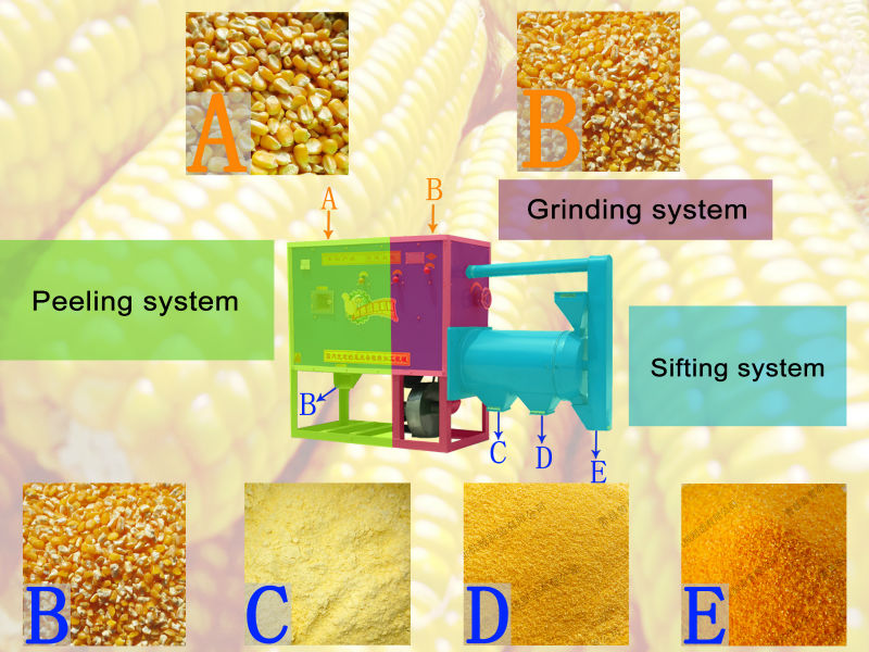 automatic grinding feed grain price of rice dal corn mill machine