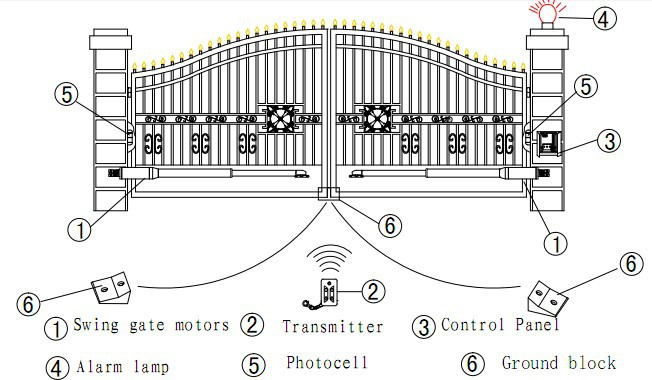 china automatic swing gate systems wholesale 🇨🇳 - alibaba on air  conditioning diagrams, electric