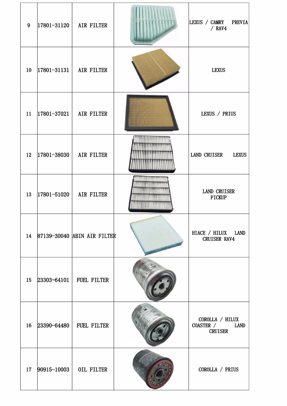 High Quality Diesel Fuel Filter Auto Parts Oem No 23390 Yzza2 For Corolla Other Products