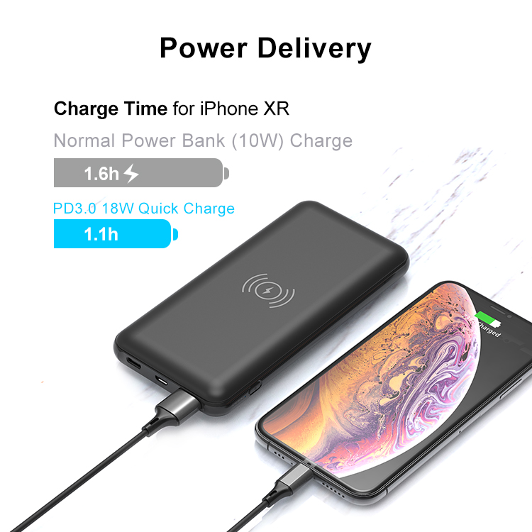 OEM Factory Power Bank Portable Charger 10000mAh PD3.0 QC3.0 18W Output 10W Wireless Fast charge for iPhone 11 Pro, and more