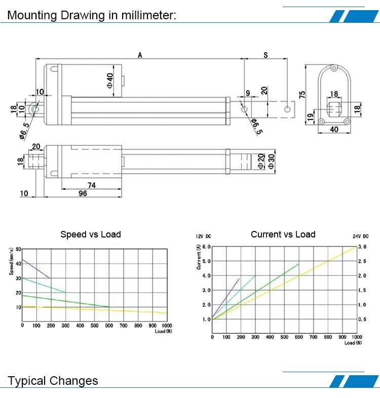 DC 24V 600mm 24 Stroke elektrischer Linearantrieb Motor Light Duty Rod