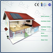 Dr.xia good quality flat panel split pressured solar water heater price in india